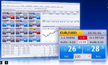 Citi Defenestrates FXCM, As Air Gets Sucked Out Of The