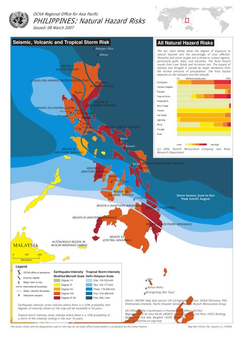 Philippines: Natural Hazard Risks (as of 08 Mar 2007